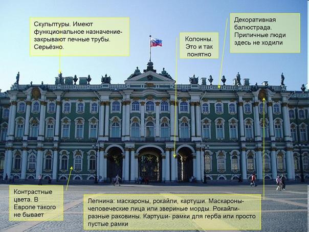 Где-то около октября 15 года до ноября 17 года в зимнем дворце была организована больница, носившая имя цесаревича Алексея Николаевича.