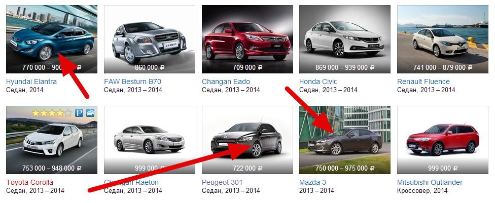 Автомобили для сравнения